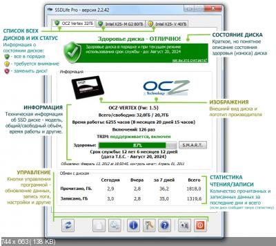 SSDLife Pro 2.5.69 Rus - проверка SSD диска